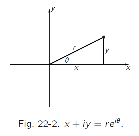 Fig 22-2